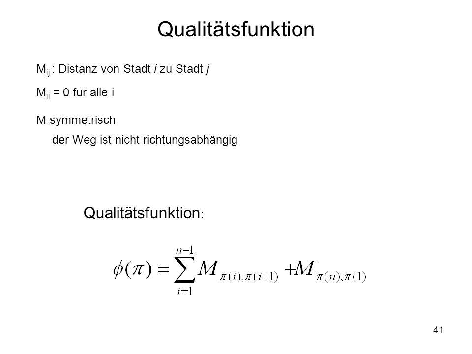 41 Qualitätsfunktion M ij : Distanz von Stadt i zu Stadt j M ii = 0 für alle i der Weg ist nicht richtungsabhängig M symmetrisch Qualitätsfunktion :