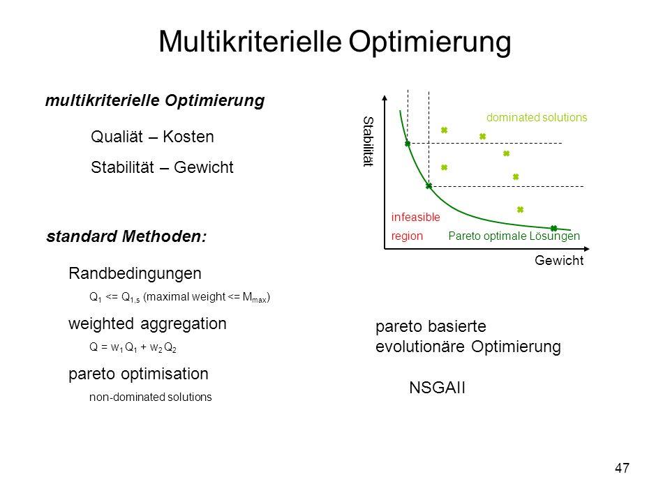 47 Multikriterielle Optimierung multikriterielle Optimierung Qualiät – Kosten Stabilität – Gewicht Stabilität Gewicht dominated solutions Pareto optim