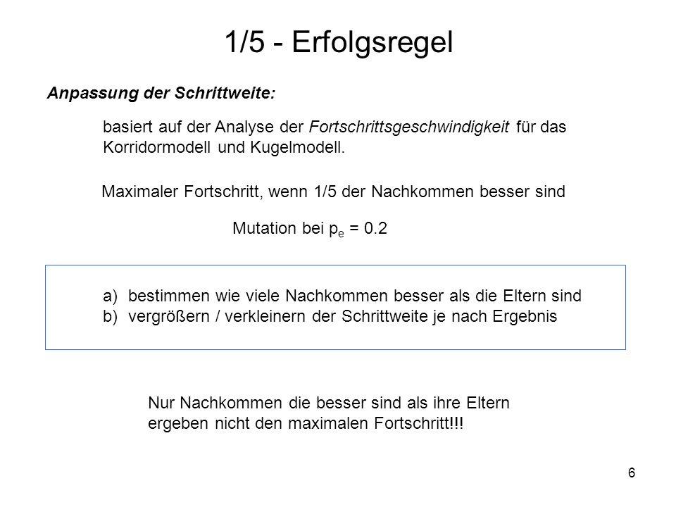 6 1/5 - Erfolgsregel basiert auf der Analyse der Fortschrittsgeschwindigkeit für das Korridormodell und Kugelmodell. Mutation bei p e = 0.2 Nur Nachko
