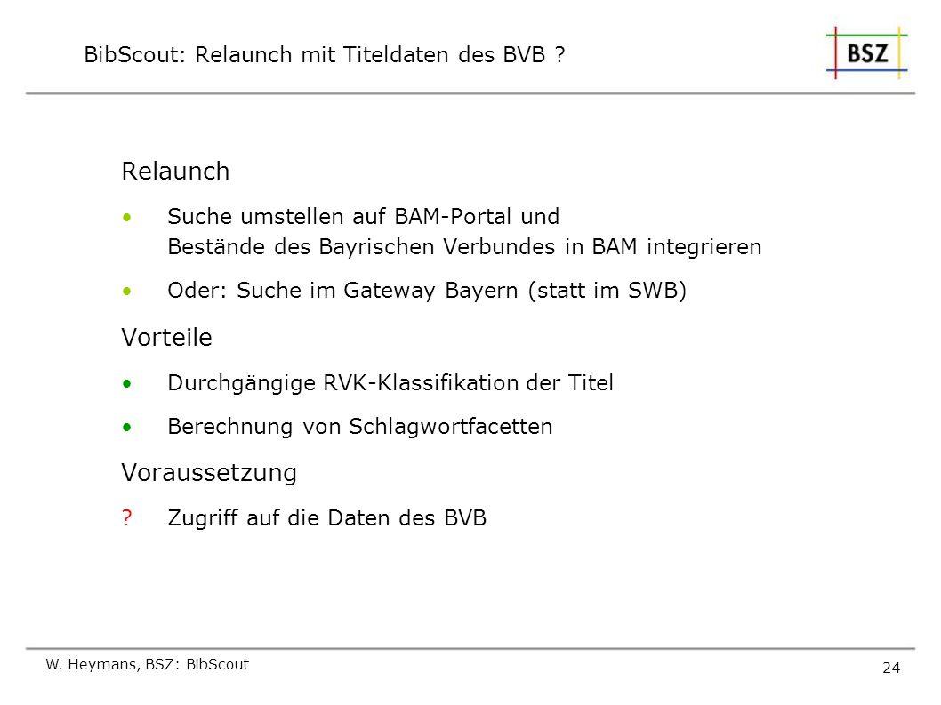 W. Heymans, BSZ: BibScout 24 BibScout: Relaunch mit Titeldaten des BVB ? Relaunch Suche umstellen auf BAM-Portal und Bestände des Bayrischen Verbundes