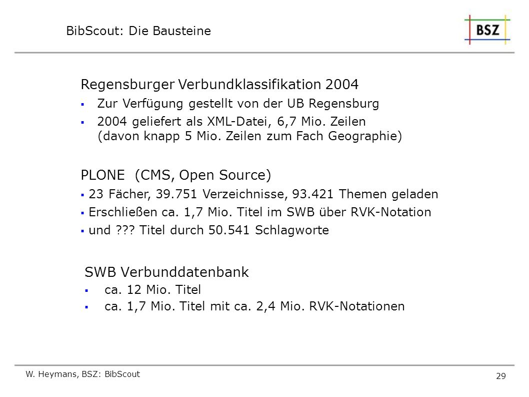 W. Heymans, BSZ: BibScout 29 BibScout: Die Bausteine SWB Verbunddatenbank ca. 12 Mio. Titel ca. 1,7 Mio. Titel mit ca. 2,4 Mio. RVK-Notationen Regensb