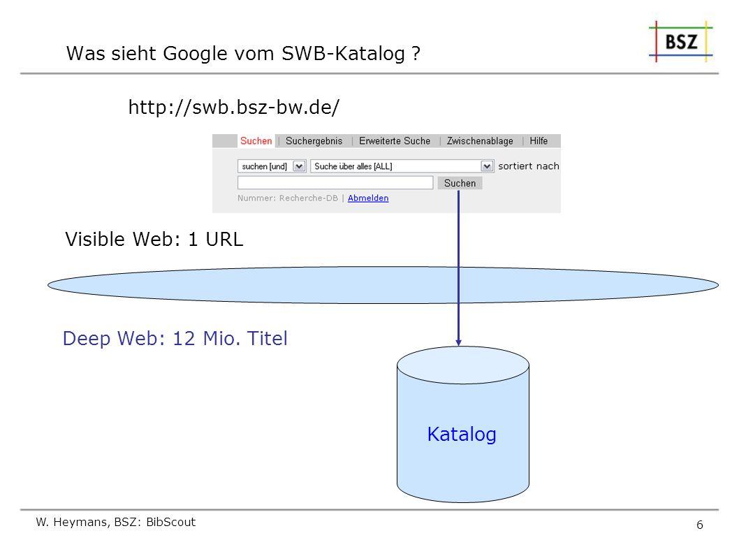 W. Heymans, BSZ: BibScout 6 Was sieht Google vom SWB-Katalog ? Katalog Deep Web: 12 Mio. Titel Visible Web: 1 URL http://swb.bsz-bw.de/