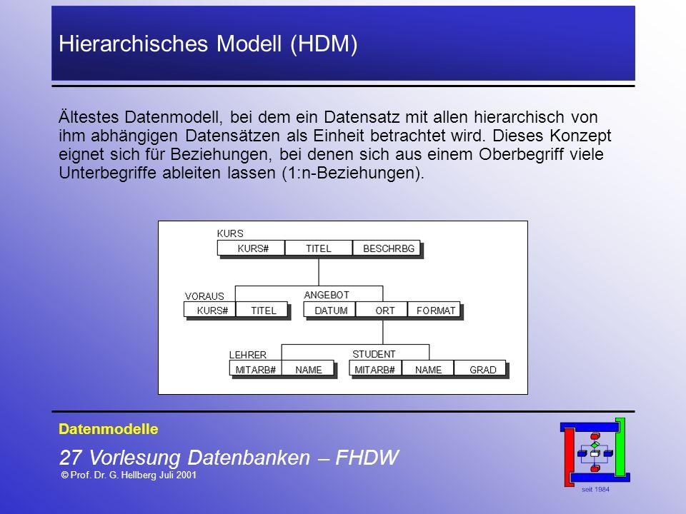 27 Vorlesung Datenbanken – FHDW © Prof. Dr. G. Hellberg Juli 2001 Hierarchisches Modell (HDM) Datenmodelle Ältestes Datenmodell, bei dem ein Datensatz