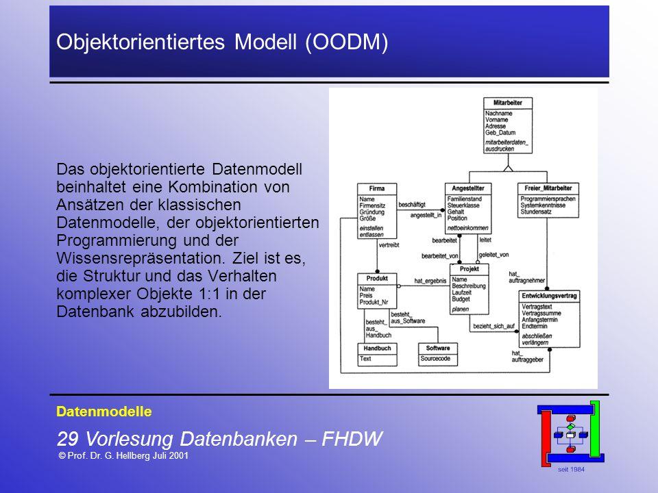 29 Vorlesung Datenbanken – FHDW © Prof. Dr. G. Hellberg Juli 2001 Objektorientiertes Modell (OODM) Datenmodelle Das objektorientierte Datenmodell bein