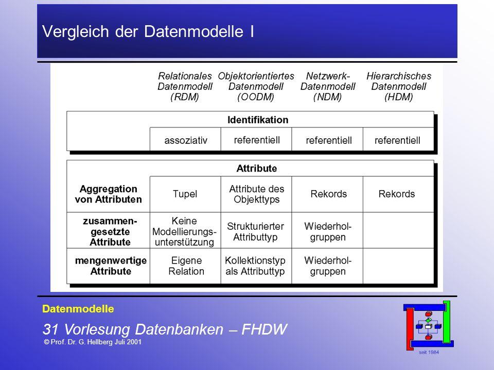 31 Vorlesung Datenbanken – FHDW © Prof. Dr. G. Hellberg Juli 2001 Vergleich der Datenmodelle I Datenmodelle