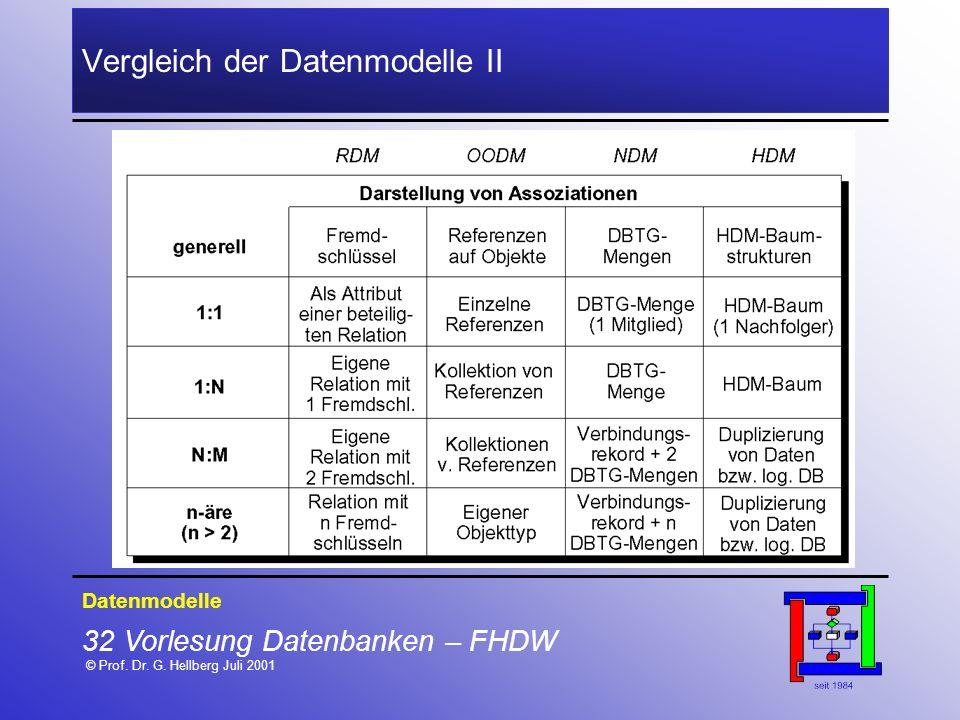 32 Vorlesung Datenbanken – FHDW © Prof. Dr. G. Hellberg Juli 2001 Vergleich der Datenmodelle II Datenmodelle
