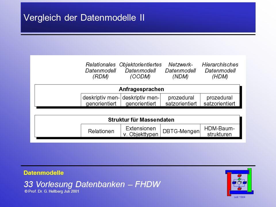 33 Vorlesung Datenbanken – FHDW © Prof. Dr. G. Hellberg Juli 2001 Vergleich der Datenmodelle II Datenmodelle