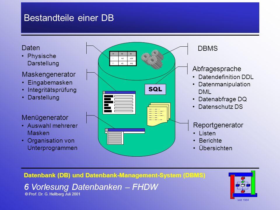 6 Vorlesung Datenbanken – FHDW © Prof. Dr. G. Hellberg Juli 2001 Bestandteile einer DB Datenbank (DB) und Datenbank-Management-System (DBMS) SQL DBMS