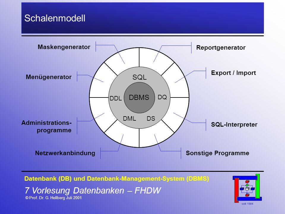7 Vorlesung Datenbanken – FHDW © Prof. Dr. G. Hellberg Juli 2001 Schalenmodell Datenbank (DB) und Datenbank-Management-System (DBMS) DBMS SQL Reportge