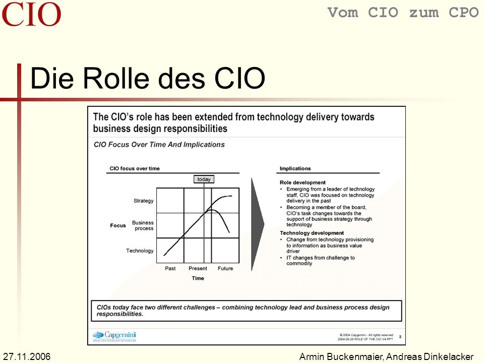 Vom CIO zum CPO Armin Buckenmaier, Andreas Dinkelacker27.11.2006 Die Rolle des CIO
