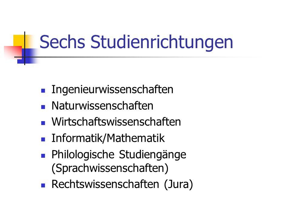 Sechs Studienrichtungen Ingenieurwissenschaften Naturwissenschaften Wirtschaftswissenschaften Informatik/Mathematik Philologische Studiengänge (Sprach