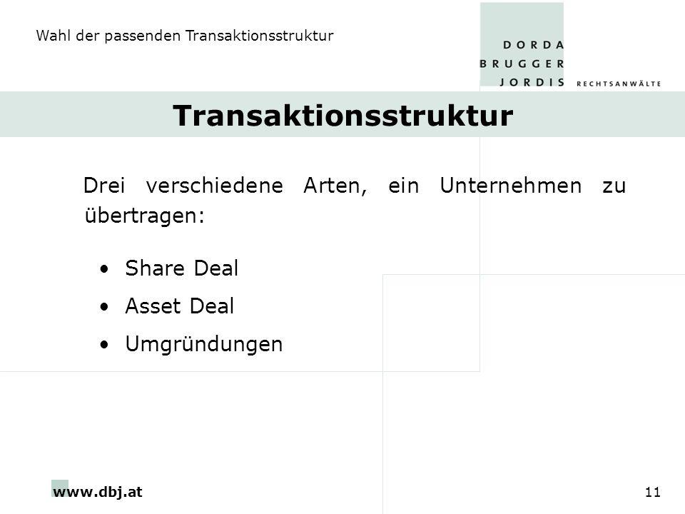 www.dbj.at11 Transaktionsstruktur Drei verschiedene Arten, ein Unternehmen zu übertragen: Share Deal Asset Deal Umgründungen Wahl der passenden Transa