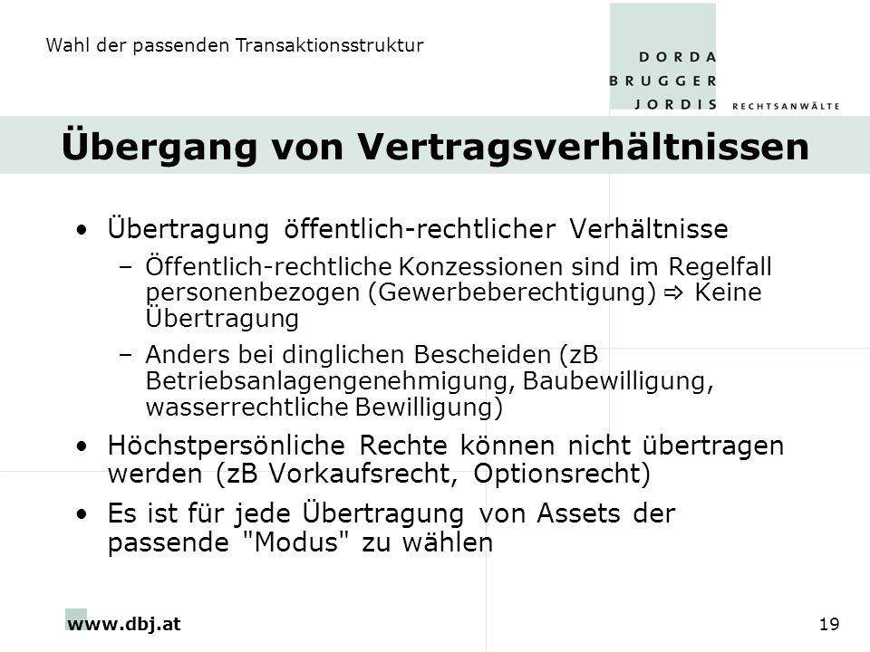 www.dbj.at19 Übergang von Vertragsverhältnissen Übertragung öffentlich-rechtlicher Verhältnisse –Öffentlich-rechtliche Konzessionen sind im Regelfall