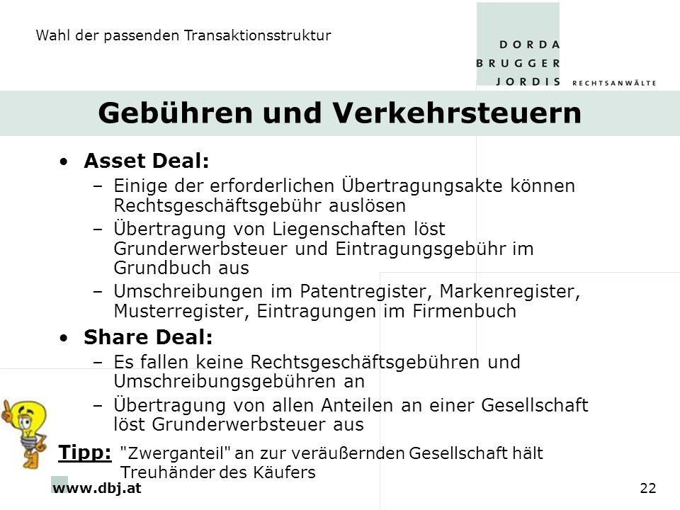 www.dbj.at22 Gebühren und Verkehrsteuern Asset Deal: –Einige der erforderlichen Übertragungsakte können Rechtsgeschäftsgebühr auslösen –Übertragung vo