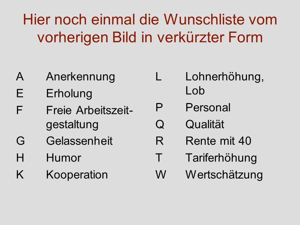 Hier noch einmal die Wunschliste vom vorherigen Bild in verkürzter Form AAnerkennung EErholung FFreie Arbeitszeit- gestaltung GGelassenheit HHumor KKo