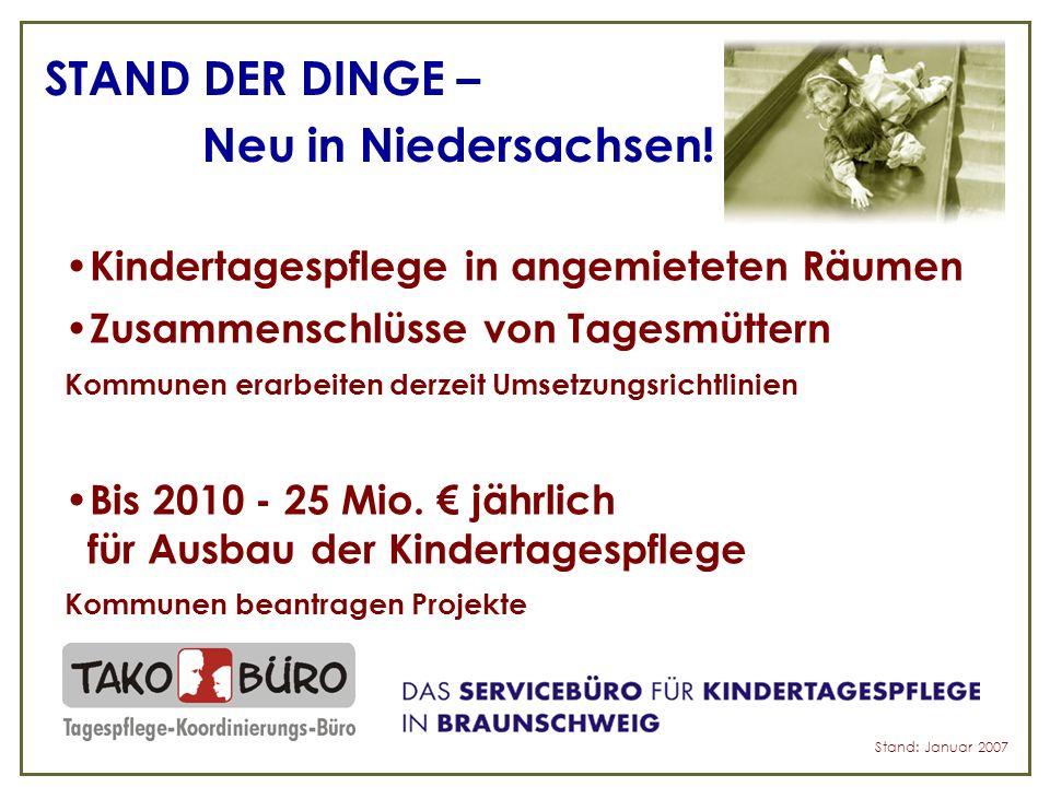 STAND DER DINGE – Neu in Braunschweig.Qualitätsstandard mind.
