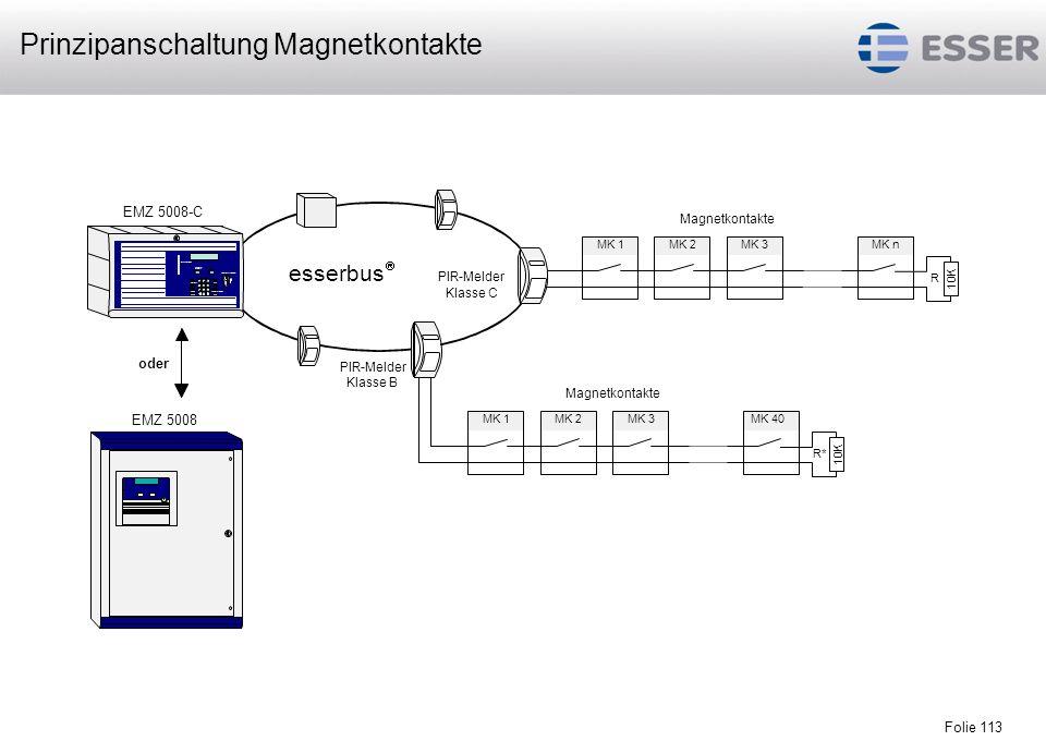Folie 113 esserbus PIR-Melder Klasse C R* MK 1MK 2MK 3MK 40 10K Magnetkontakte oder EMZ 5008-C EMZ 5008 Prinzipanschaltung Magnetkontakte