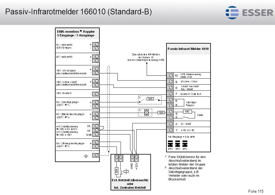 Folie 115 Passiv-Infrarotmelder 166010 (Standard-B)