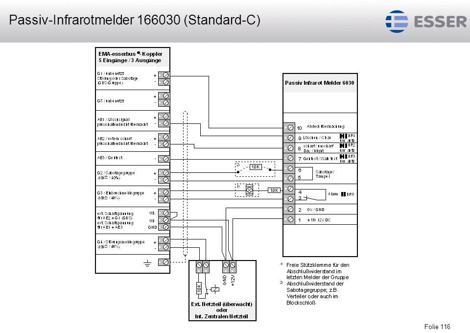 Folie 117 Standard-Blockschloß 160629/32/34 und 160633