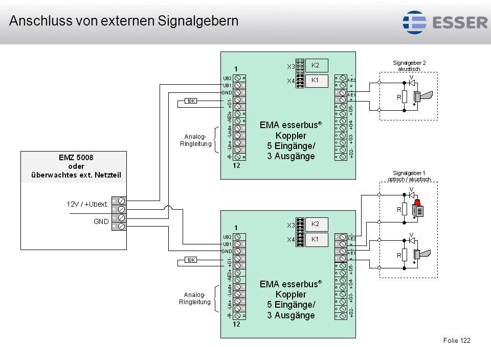 Folie 122 Anschluss von externen Signalgebern