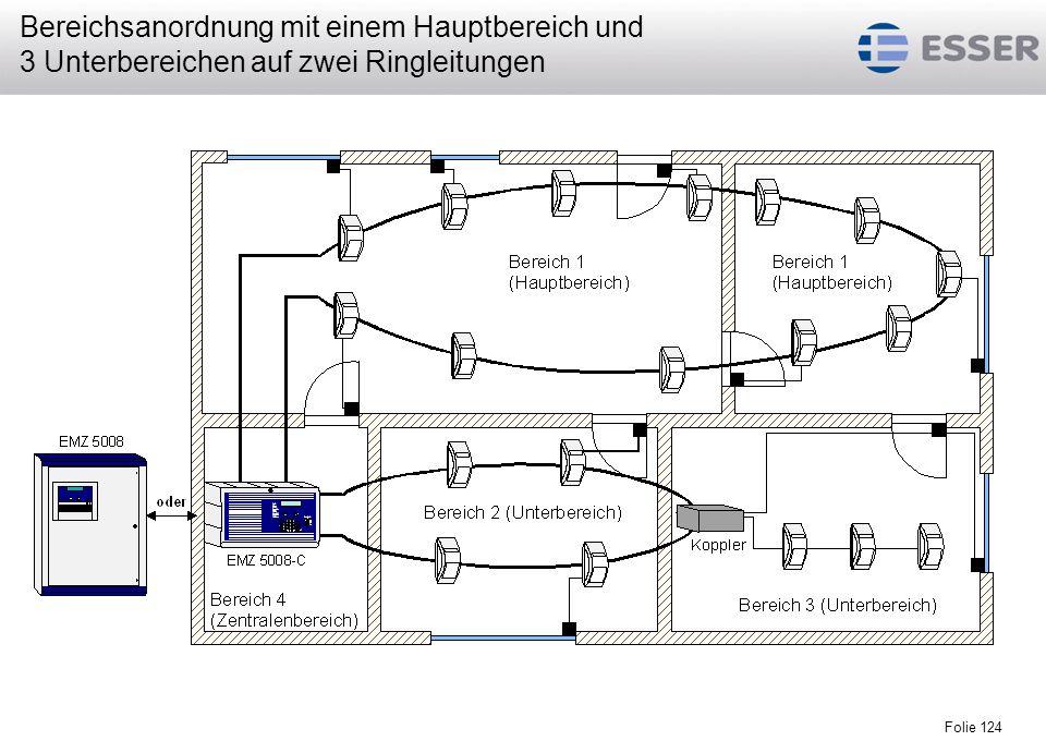Folie 125 Spannungsversorgung mehrerer Bereiche einer Ringleitung (gemäß VdS)