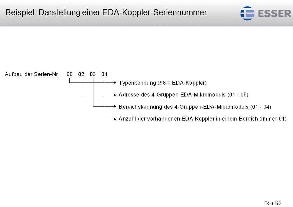 Folie 126 Beispiel: Darstellung einer EDA-Koppler-Seriennummer