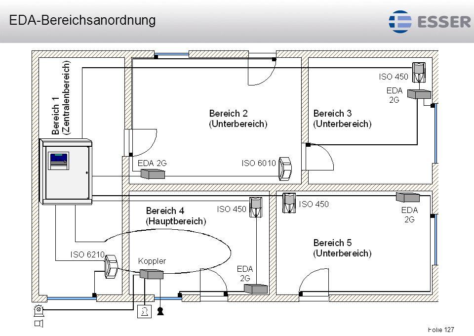 Folie 128 Spannungsversorgung mehrerer Bereiche eines 4-Gruppen-EDA-Mikromoduls (gemäß VdS)
