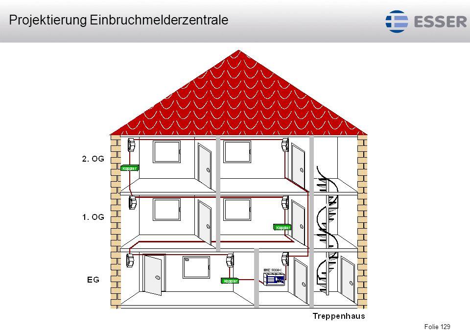 Folie 129 Projektierung Einbruchmelderzentrale