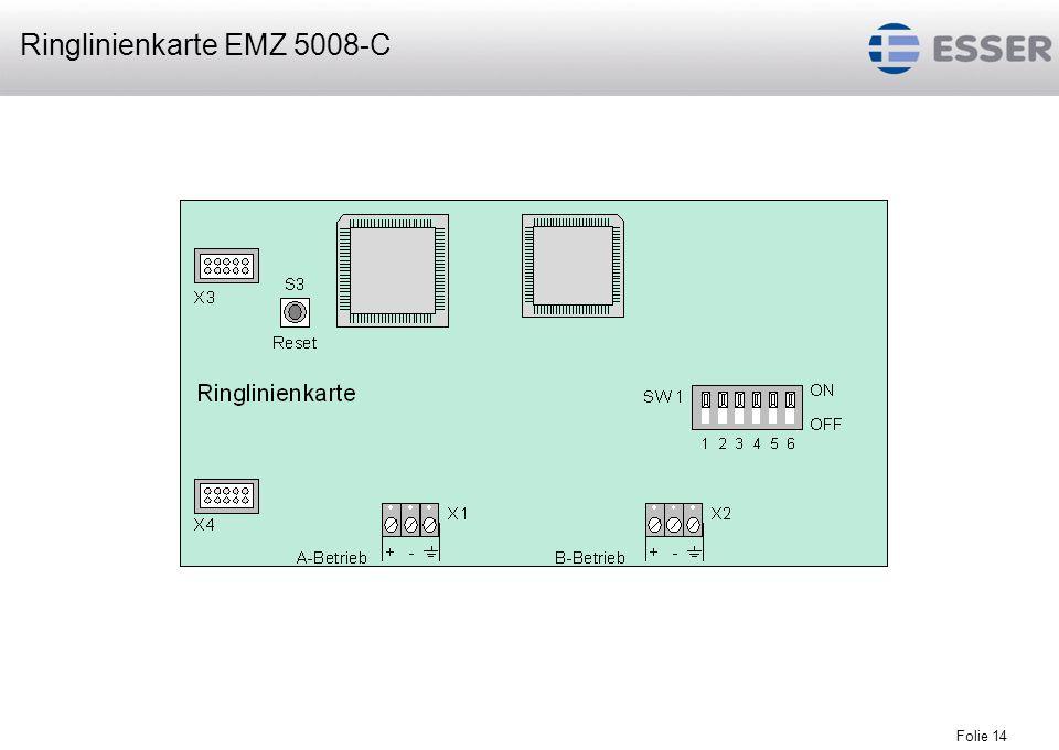 Folie 15 Einstellung der Adresse auf der Ringlinienkarte EMZ 5008-C