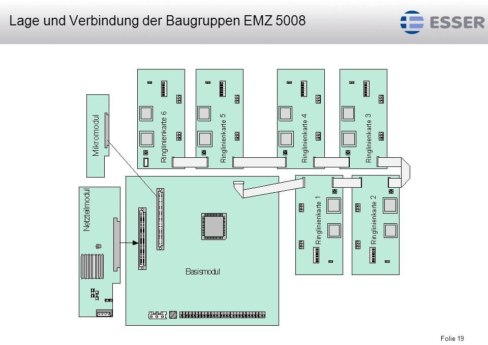 Folie 19 Lage und Verbindung der Baugruppen EMZ 5008