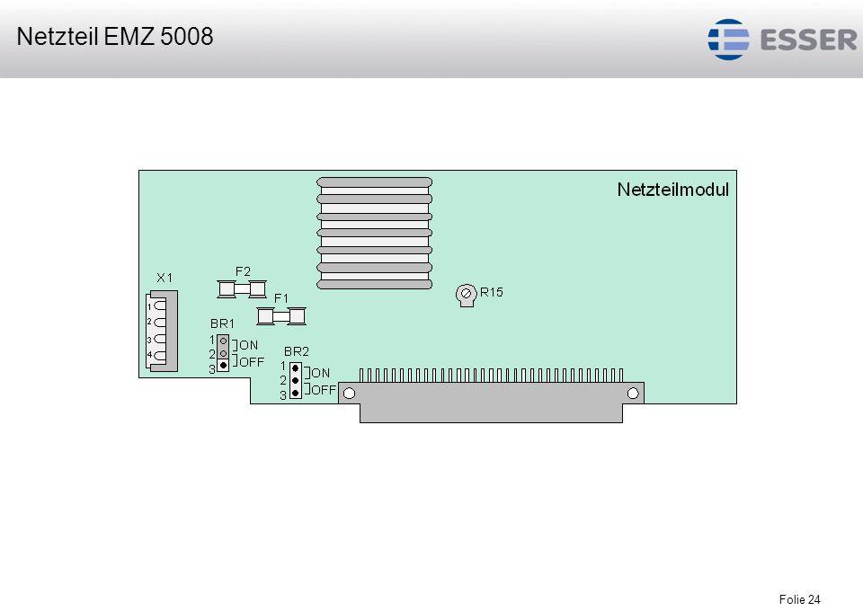Folie 25 Ringlinienkarte EMZ 5008