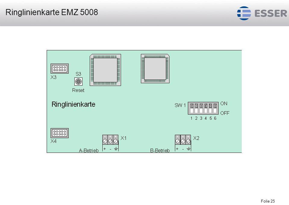 Folie 26 Einstellung der Adresse Ringlinienkarte EMZ 5008