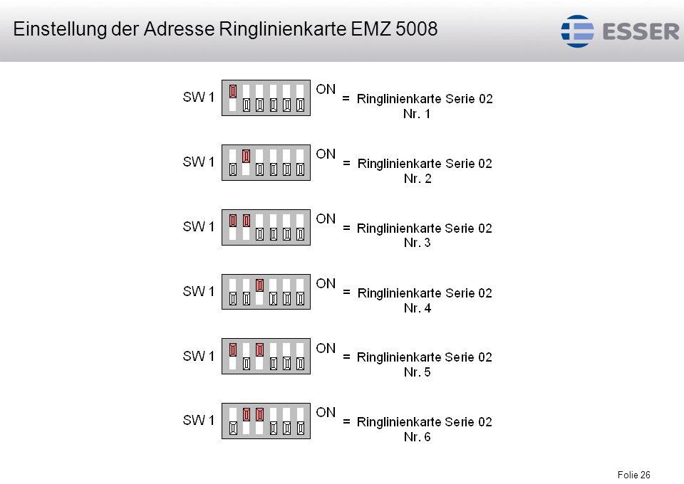 Folie 27 Als Voraussetzung zur Nutzung der EDA-Funktionalität müssen folgende Kriterien erfüllt sein: Projektierungs- und Wartungs-Software tools 5008 ab Version V1.20 Betriebssystem-Software der Zentrale ab Version V1.10 Mikromodul Erweiterungskarte zur Aufnahme von max.