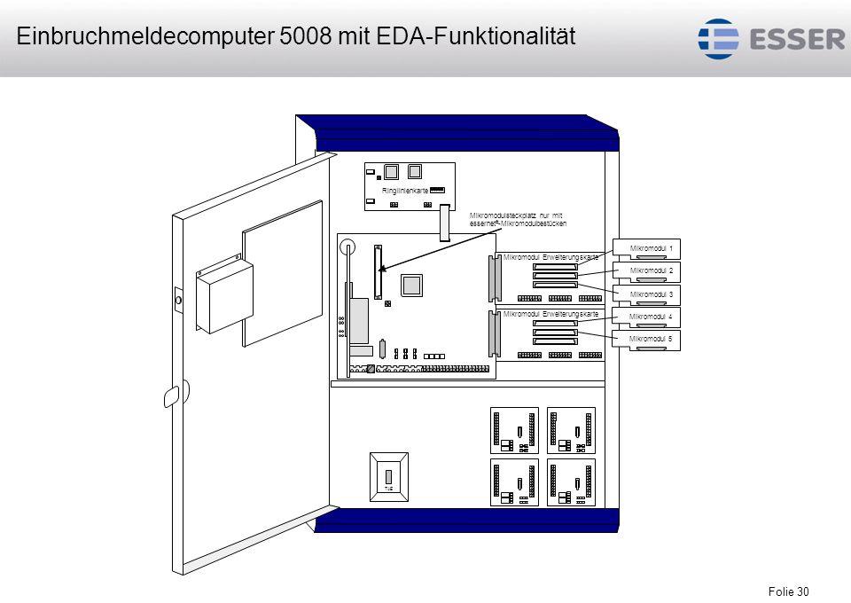 Folie 30 Mikromodul 2 Mikromodul 3 Mikromodul Erweiterungskarte Ringlinienkarte Mikromodulsteckplatz nur mit essernet ® -Mikromodulbestücken Mikromodu