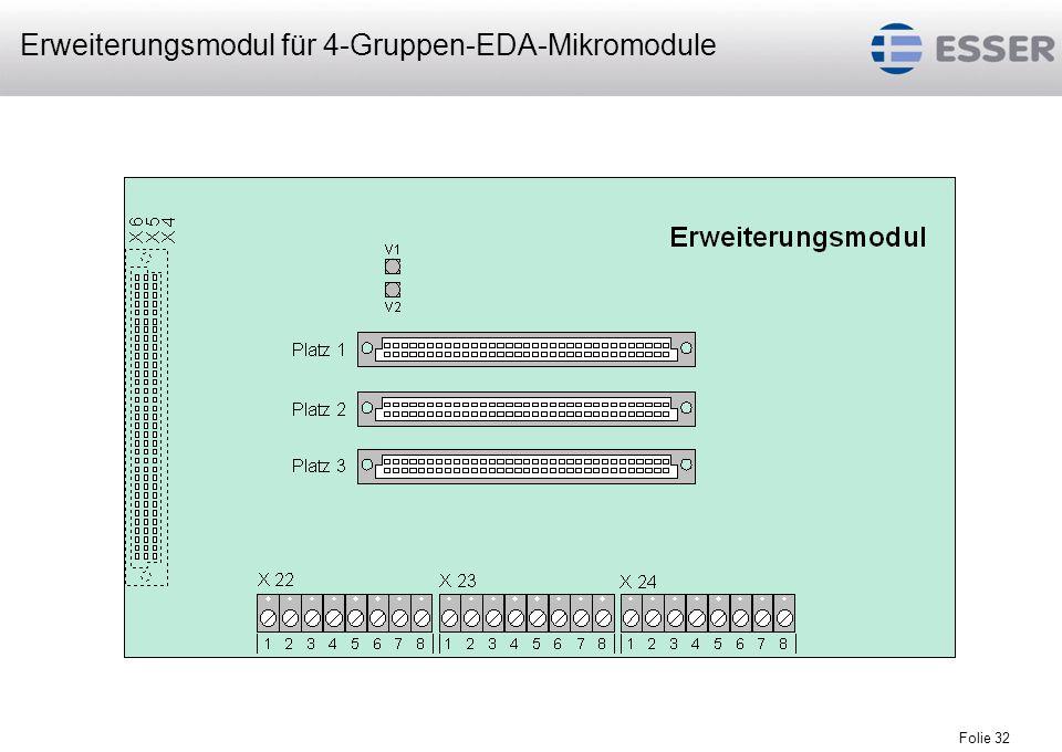 Folie 32 Erweiterungsmodul für 4-Gruppen-EDA-Mikromodule