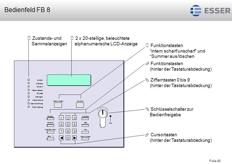 Folie 40 Zustands- und Sammelanzeigen 2 x 20-stellige, beleuchtete alphanumerische LCD-Anzeige Funktionstasten intern scharf/unscharf und Summer aus/l
