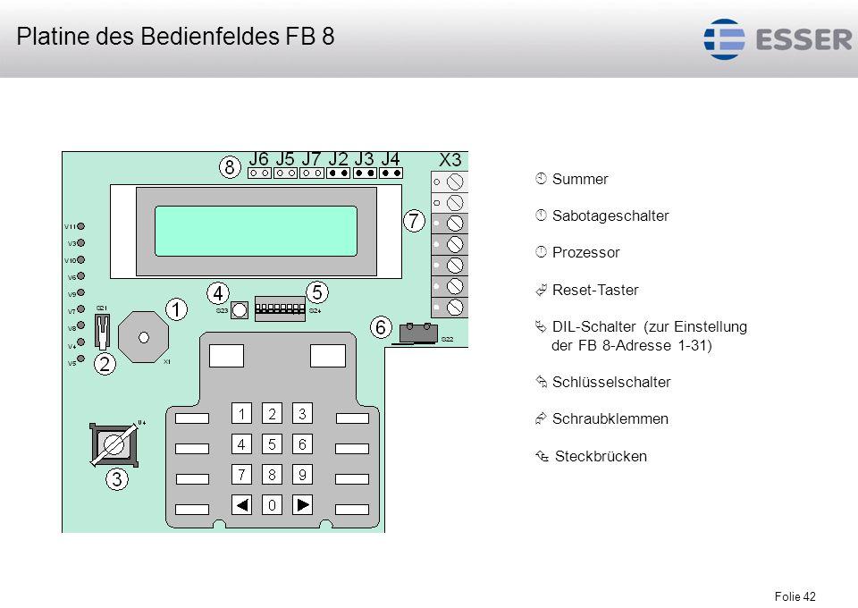 Folie 42 Summer Sabotageschalter Prozessor Reset-Taster DIL-Schalter (zur Einstellung der FB 8-Adresse 1-31) Schlüsselschalter Schraubklemmen Steckbrü