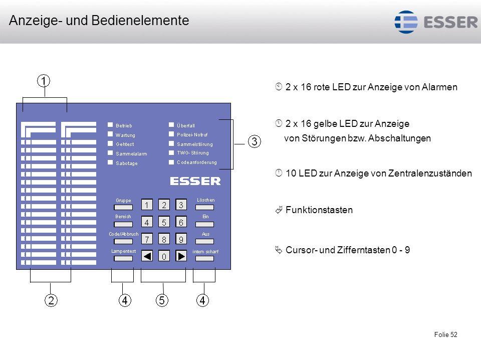 Folie 52 2 x 16 rote LED zur Anzeige von Alarmen 2 x 16 gelbe LED zur Anzeige von Störungen bzw. Abschaltungen 10 LED zur Anzeige von Zentralenzuständ