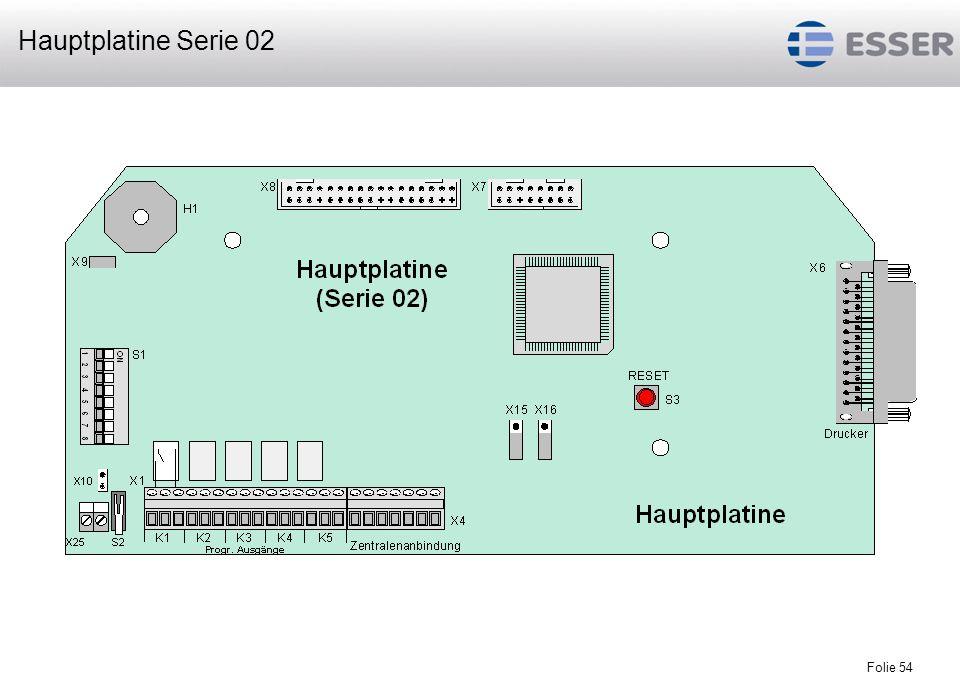 Folie 54 Hauptplatine Serie 02