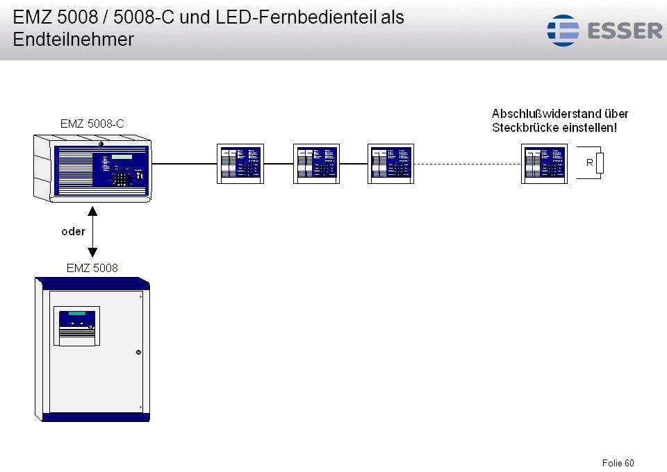 Folie 61 LED-Fernbedienteil als Endteilnehmer