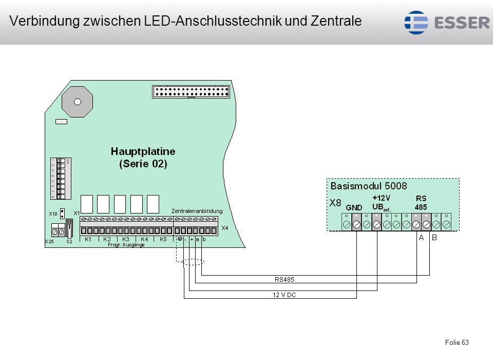 Folie 63 Verbindung zwischen LED-Anschlusstechnik und Zentrale