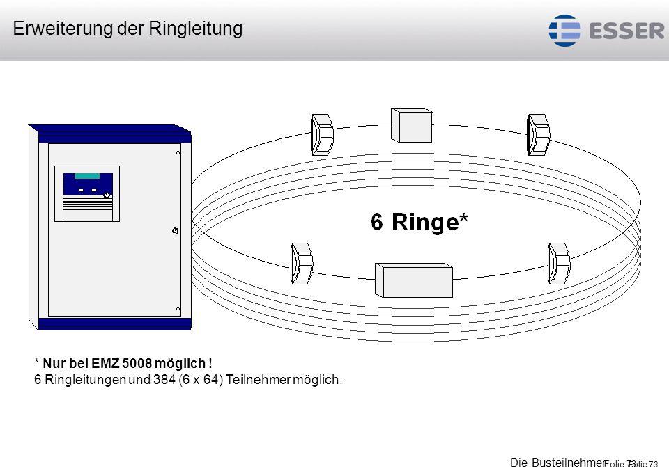 Folie 73 Die Busteilnehmer Folie 73 * Nur bei EMZ 5008 möglich ! 6 Ringleitungen und 384 (6 x 64) Teilnehmer möglich. Erweiterung der Ringleitung