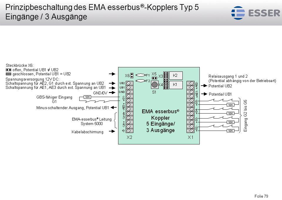 Folie 79 Prinzipbeschaltung des EMA esserbus -Kopplers Typ 5 Eingänge / 3 Ausgänge
