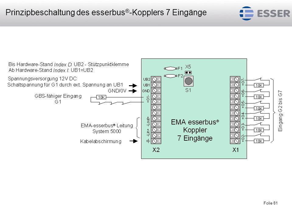 Folie 81 Prinzipbeschaltung des esserbus ® -Kopplers 7 Eingänge