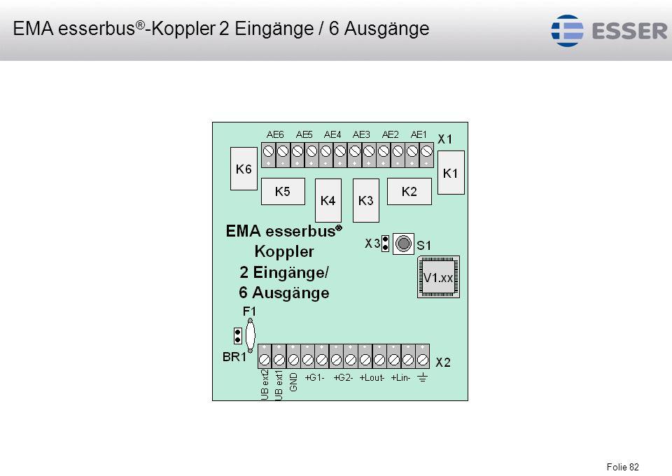 Folie 82 EMA esserbus ® -Koppler 2 Eingänge / 6 Ausgänge