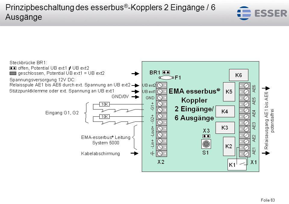 Folie 83 Prinzipbeschaltung des esserbus ® -Kopplers 2 Eingänge / 6 Ausgänge