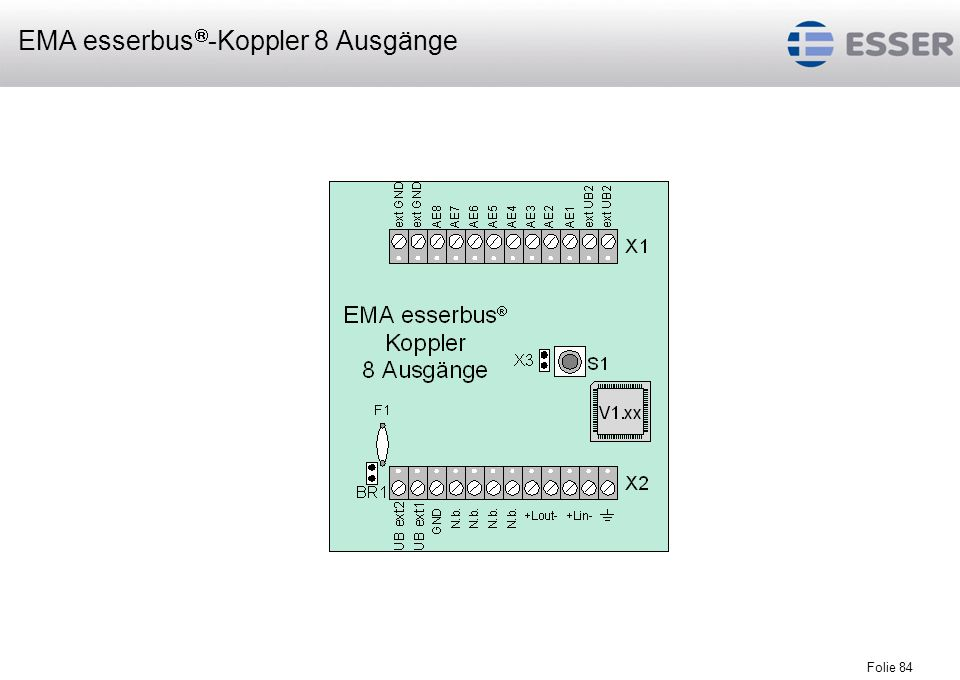 Folie 85 Prinzipbeschaltung des EMA esserbus -Kopplers Typ 8 Ausgänge