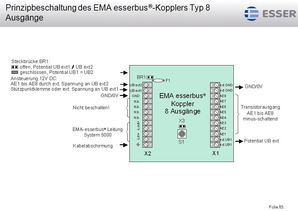 Folie 86 EMA esserbus -Koppler 3 Eingänge / 1 Ausgang