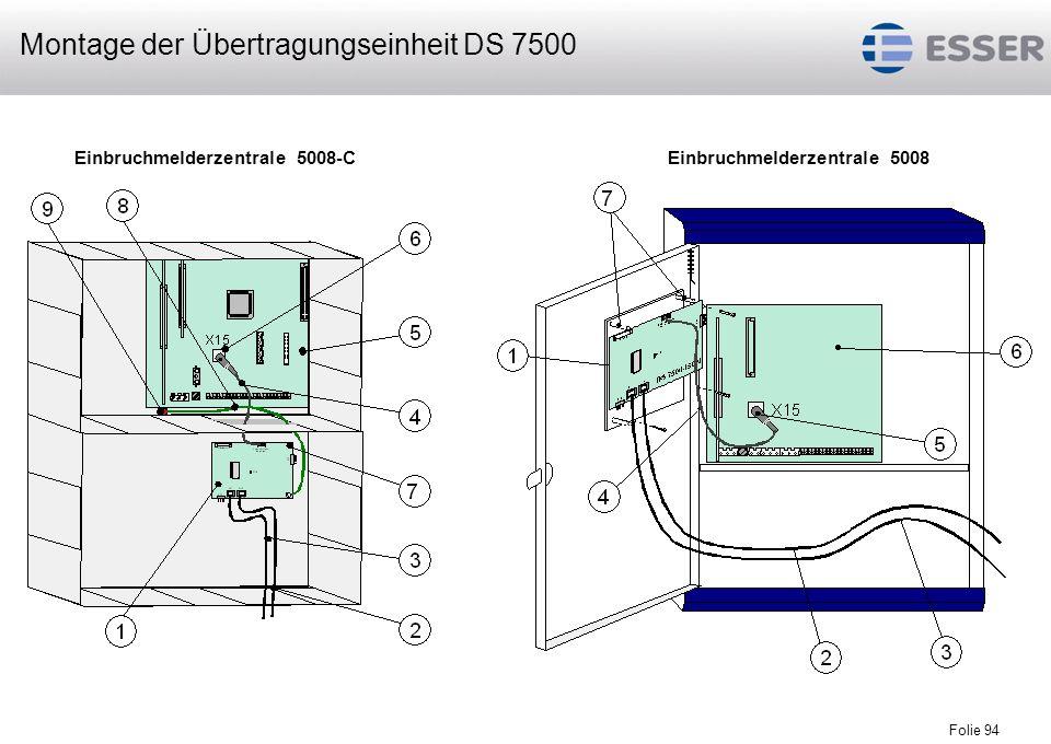 Folie 94 Einbruchmelderzentrale 5008-CEinbruchmelderzentrale 5008 Montage der Übertragungseinheit DS 7500