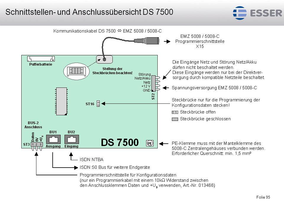 Folie 96 Einbruchmelderzentrale 5008-CEinbruchmelderzentrale 5008 Montage der Übertragungseinheit TAS-Link 150 / 255